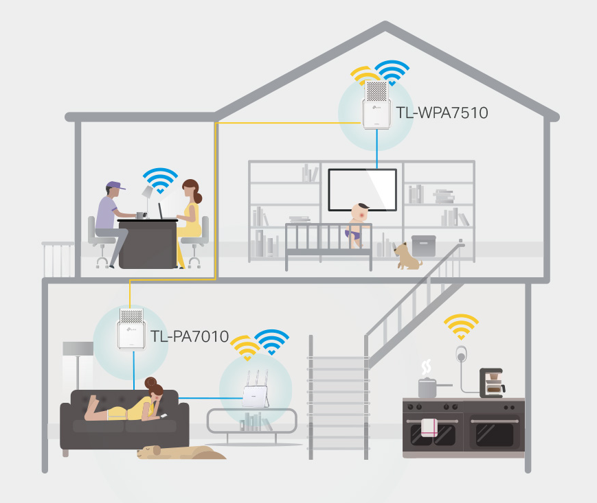 HomePlug Network to extend WiFi coverage 1